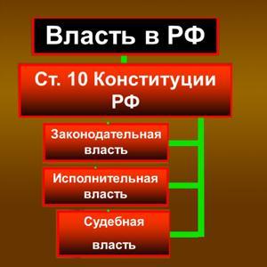 Органы власти Иванищ